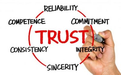 3 Key Elements for Ensuring Team Trust